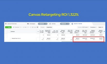 Strategi Retargeting Ads Canvas ini Hasil kan ROI 1,322%