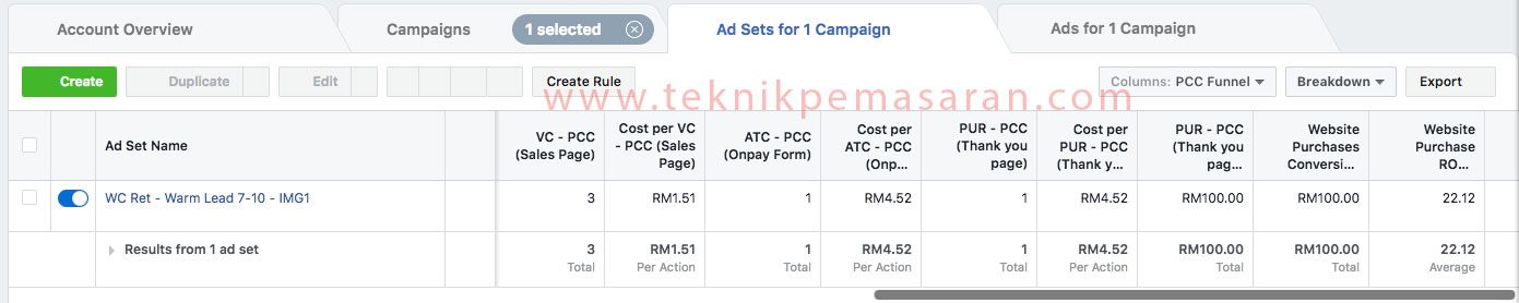 Result-Canvas-Retargeting-Ads-1